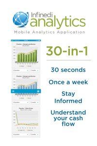 Infinedi Analytics App