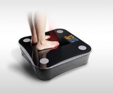 3D Body View