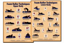 Foam Roller Technique Posters