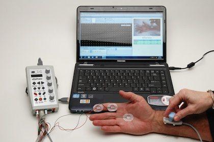 EMG Practice Setup Services